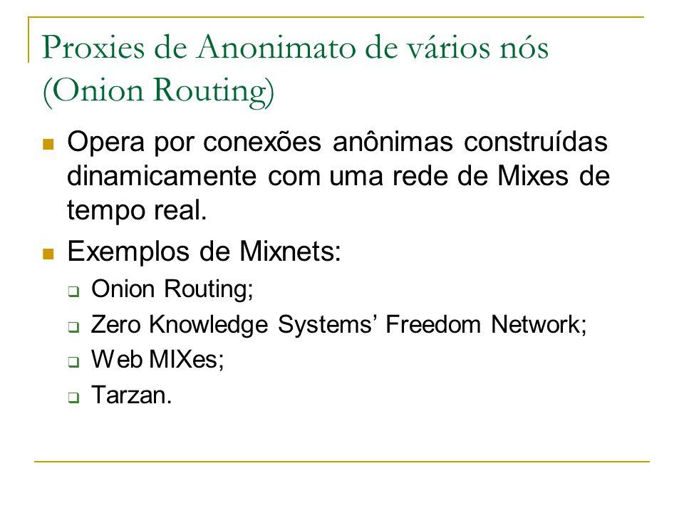 Proxies de Anonimato de vários nós (Onion Routing) Opera por conexões anônimas construídas dinamicamente com uma rede de Mixes de tempo real.