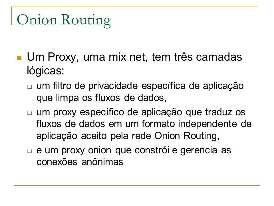 Onion Routing Um Proxy, uma mix net, tem três camadas lógicas: um filtro de privacidade específica de aplicação que limpa os fluxos de dados, um proxy específico de aplicação que traduz os fluxos de dados em um formato independente de aplicação aceito pela rede Onion Routing, e um proxy onion que constrói e gerencia as conexões anônimas