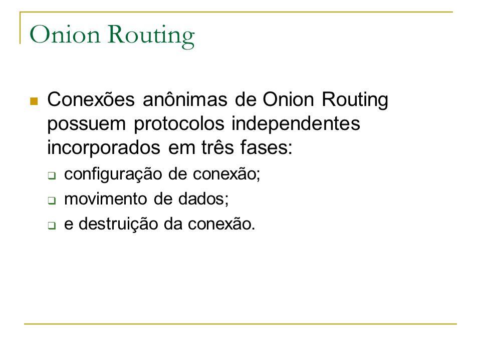 Onion Routing Conexões anônimas de Onion Routing possuem protocolos independentes incorporados em três fases: configuração de conexão; movimento de dados; e destruição da conexão.