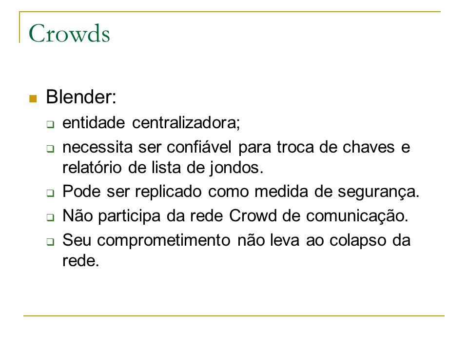 Crowds Blender: entidade centralizadora; necessita ser confiável para troca de chaves e relatório de lista de jondos.