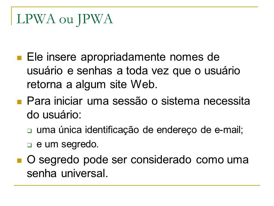 LPWA ou JPWA Ele insere apropriadamente nomes de usuário e senhas a toda vez que o usuário retorna a algum site Web.