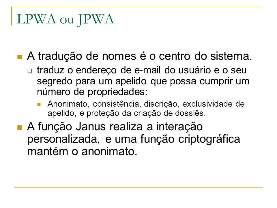 LPWA ou JPWA A tradução de nomes é o centro do sistema.