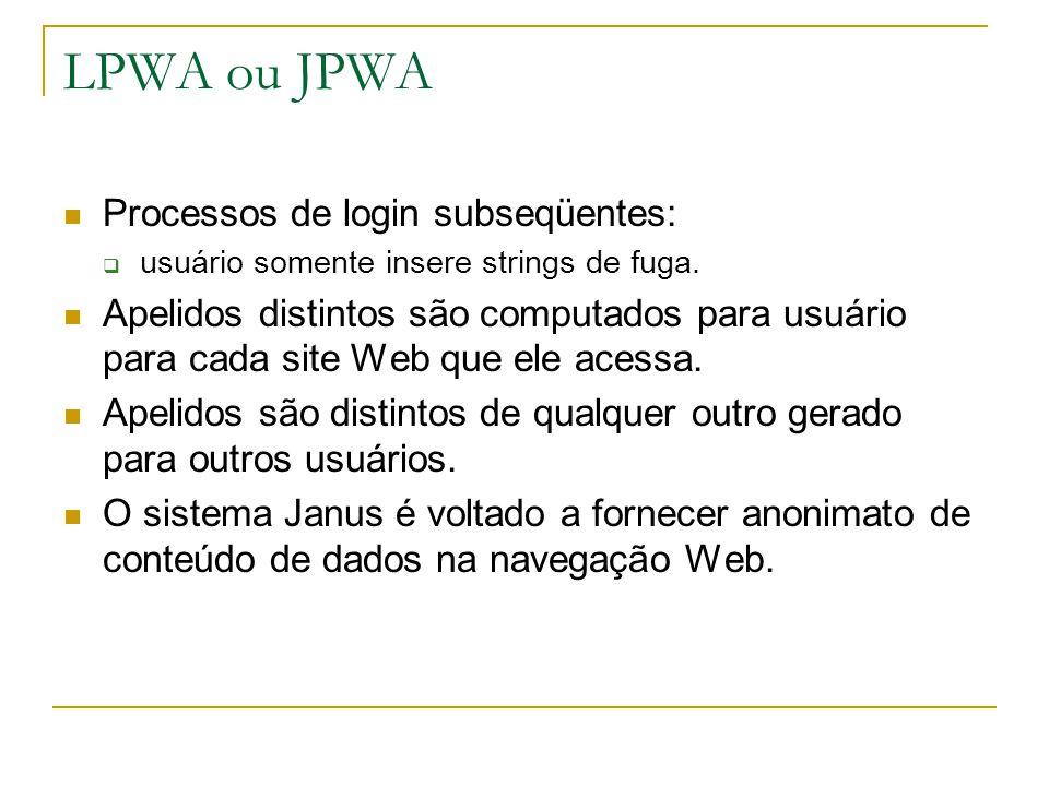 LPWA ou JPWA Processos de login subseqüentes: usuário somente insere strings de fuga.