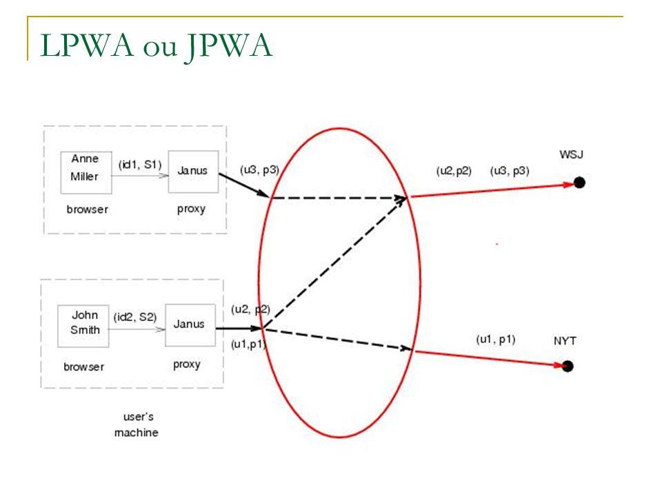 LPWA ou JPWA