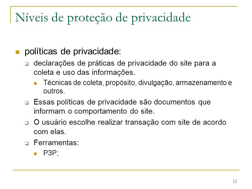 12 Níveis de proteção de privacidade políticas de privacidade: declarações de práticas de privacidade do site para a coleta e uso das informações. Téc