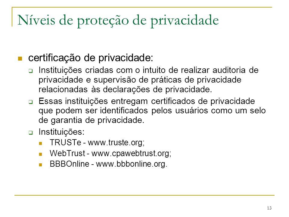 13 Níveis de proteção de privacidade certificação de privacidade: Instituições criadas com o intuito de realizar auditoria de privacidade e supervisão