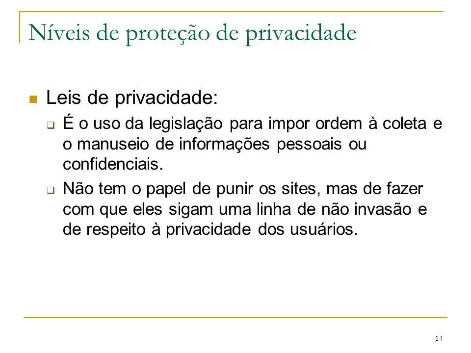 14 Níveis de proteção de privacidade Leis de privacidade: É o uso da legislação para impor ordem à coleta e o manuseio de informações pessoais ou conf