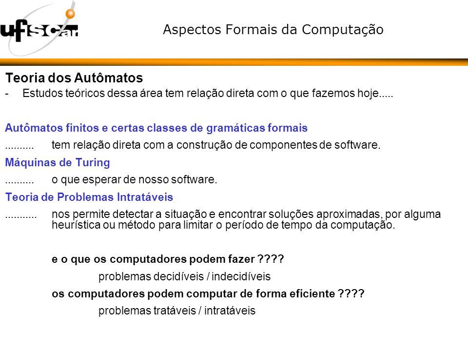 Aspectos Formais da Computação 2- Provas sobre conjuntos Provas por contradição Provas por contra-exemplo Provas por contradição ou contrapositiva Toda afirmação se-então tem uma forma equivalente que, em algumas circunstâncias, é mais fácil de provar.