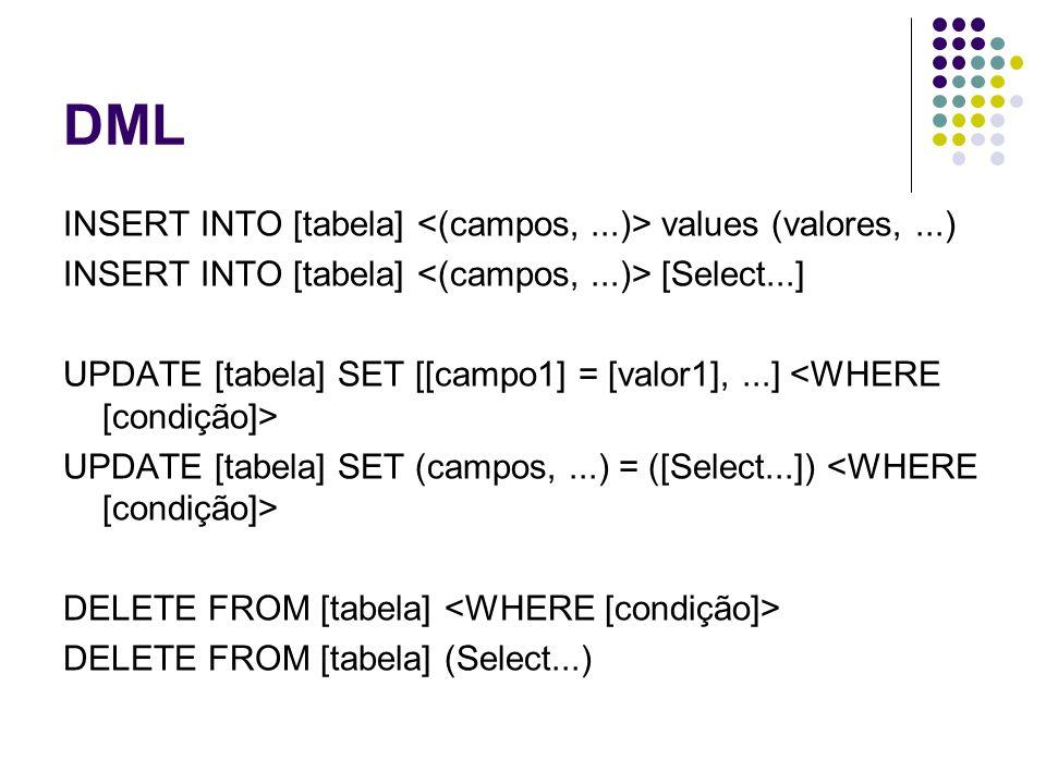 Select Statement SELECT (campos, funções,...) FROM [tabelas,...] SELECT (campos, funções,...) FROM [tabela 1] INNER JOIN [tabela2] ON Condição pode utilizar os predicados relacionais (,...), BETWEEN, NOT, LIKE,IN, EXISTS e NULL