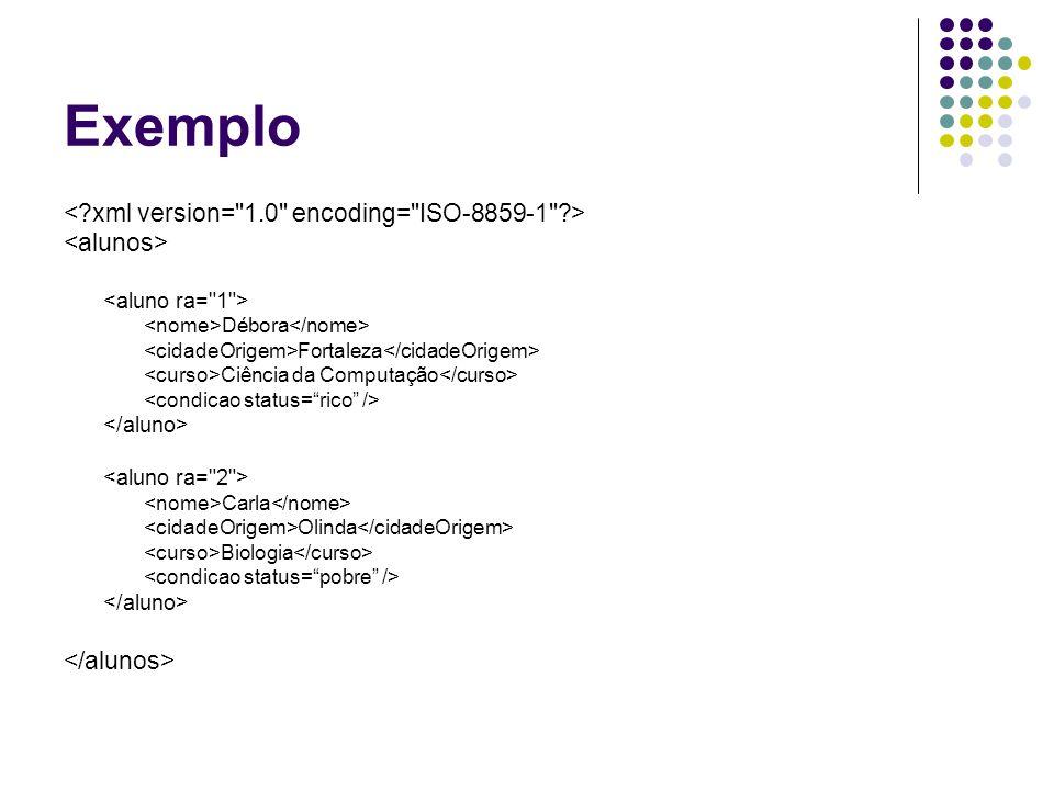 Regras Toda tag aberta deve ser fechada Uma tag pode ser vazia Cada tag pode conter subtags, formando uma estrutura em árvore Cada tag pode conter atributos Todo documento XML deve ter uma tag raiz