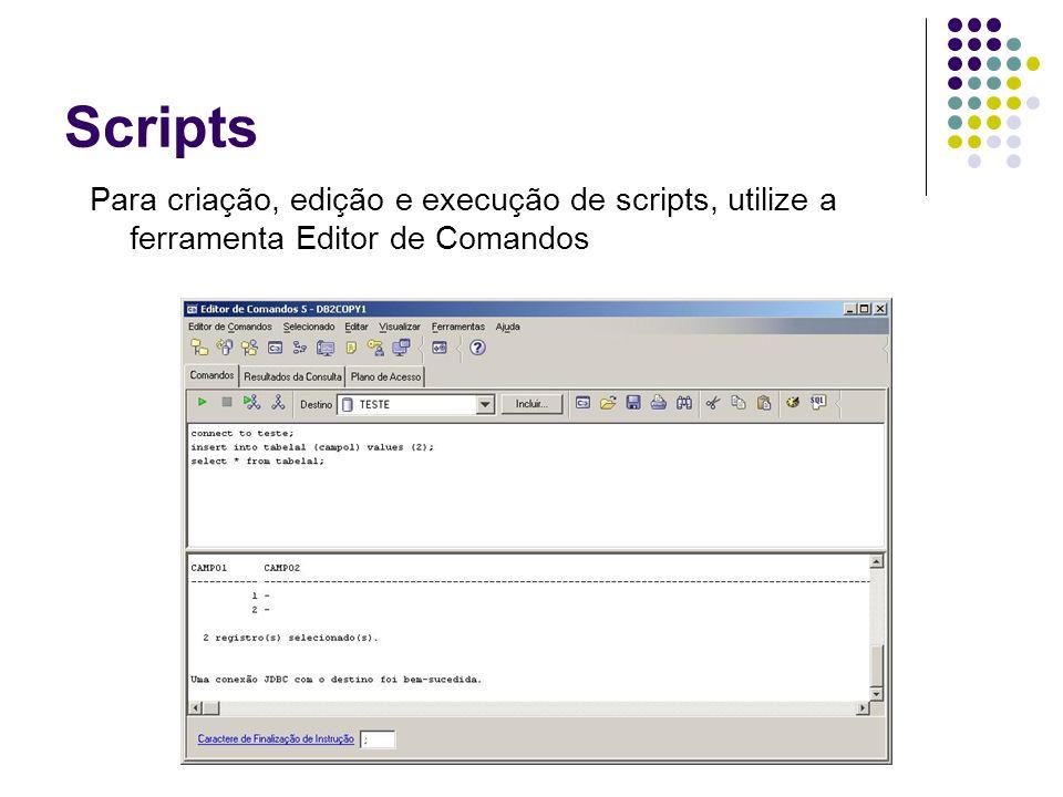 Privilégios GRANT [ALL | privilégio] ON [TABLE | VIEW | INDEX,...] [objeto] TO [usuário,...