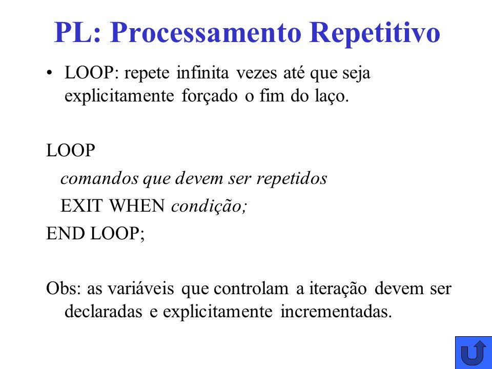 PL: Processamento Repetitivo LOOP: repete infinita vezes até que seja explicitamente forçado o fim do laço.