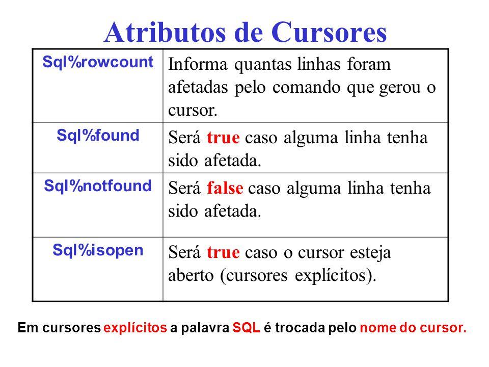 Atributos de Cursores Sql%rowcount Informa quantas linhas foram afetadas pelo comando que gerou o cursor.