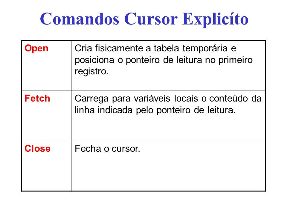 Comandos Cursor Explicíto OpenCria fisicamente a tabela temporária e posiciona o ponteiro de leitura no primeiro registro.