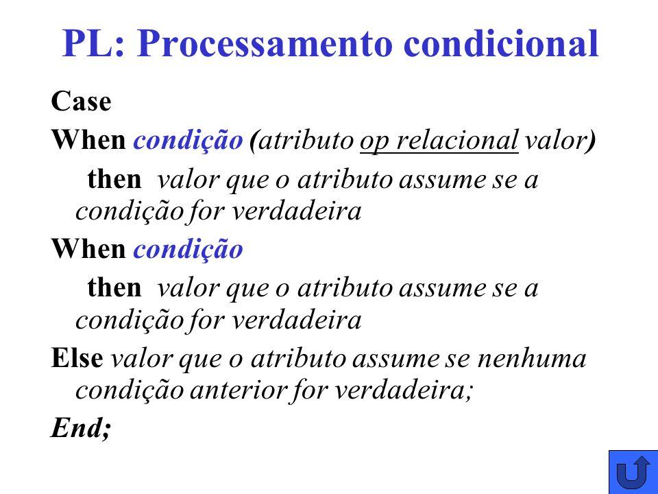 PL: Processamento Repetitivo FOR: repete n vezes com n conhecido FOR I in 1..max LOOP comandos que devem ser repetidos END LOOP; Obs.: as variáveis que controlam o número de repetições (I) não precisam ser declaradas nem incrementadas.