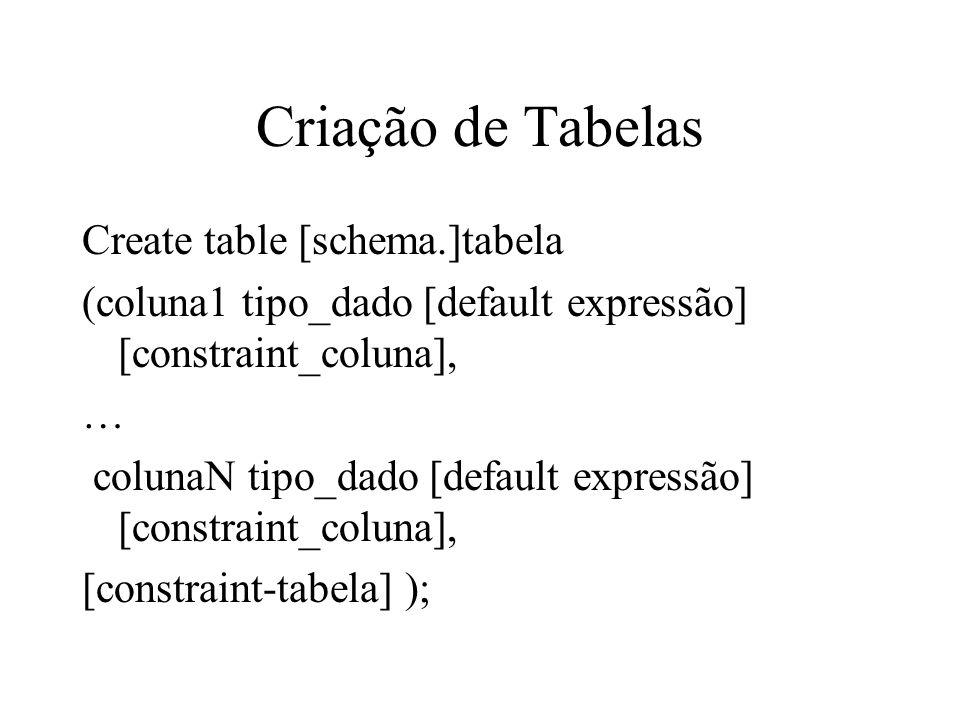 Criação de Tabelas Create table [schema.]tabela (coluna1 tipo_dado [default expressão] [constraint_coluna], … colunaN tipo_dado [default expressão] [c
