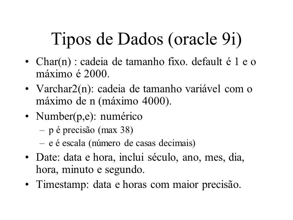 Tipos de Dados (oracle 9i) Char(n) : cadeia de tamanho fixo. default é 1 e o máximo é 2000. Varchar2(n): cadeia de tamanho variável com o máximo de n