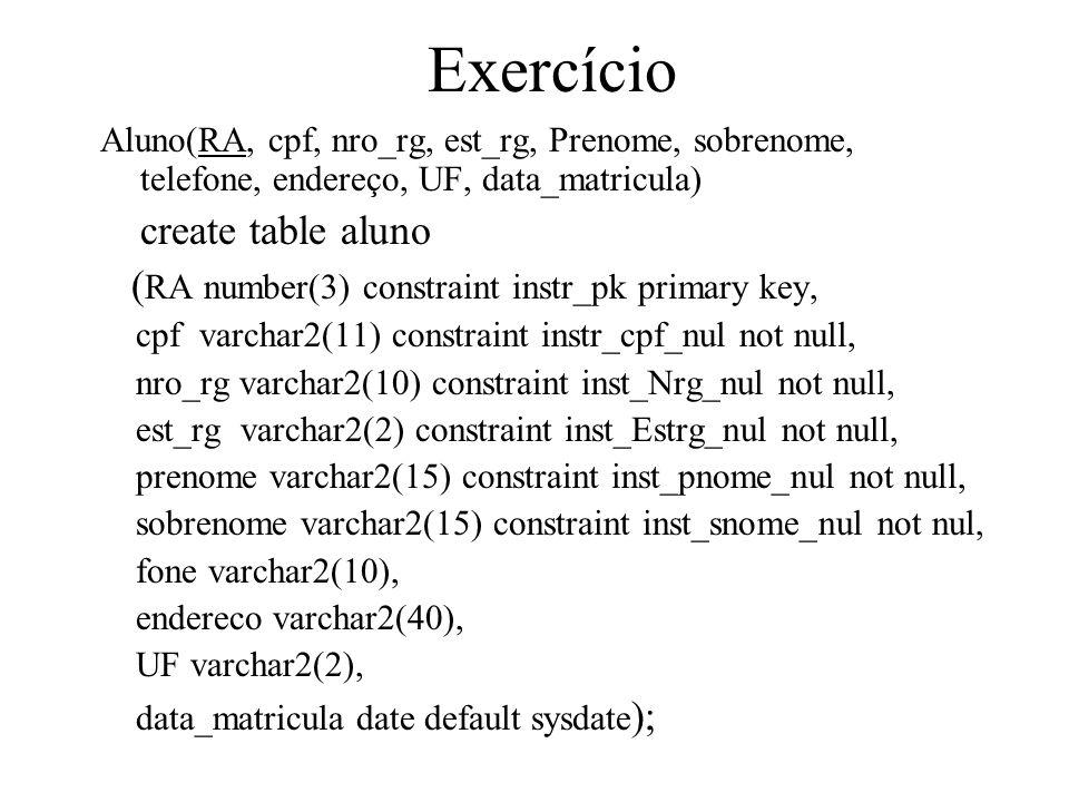 Exercício Aluno(RA, cpf, nro_rg, est_rg, Prenome, sobrenome, telefone, endereço, UF, data_matricula) create table aluno ( RA number(3) constraint inst