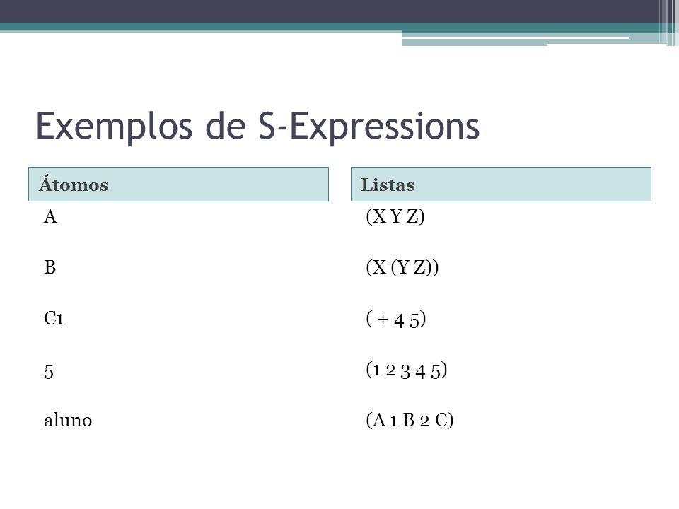 Exemplos de S-Expressions ÁtomosListas A B C1 5 aluno (X Y Z) (X (Y Z)) ( + 4 5) (1 2 3 4 5) (A 1 B 2 C)