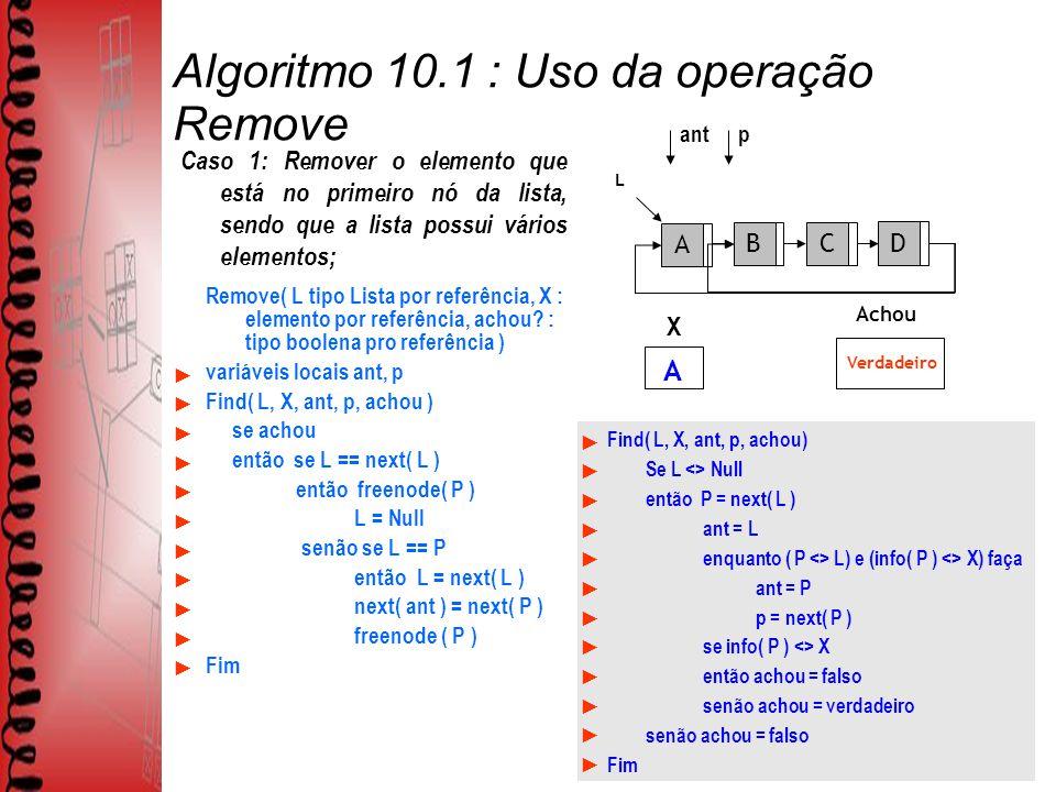 Algoritmo 10.1 : Uso da operação Remove Remove( L tipo Lista por referência, X : elemento por referência, achou.