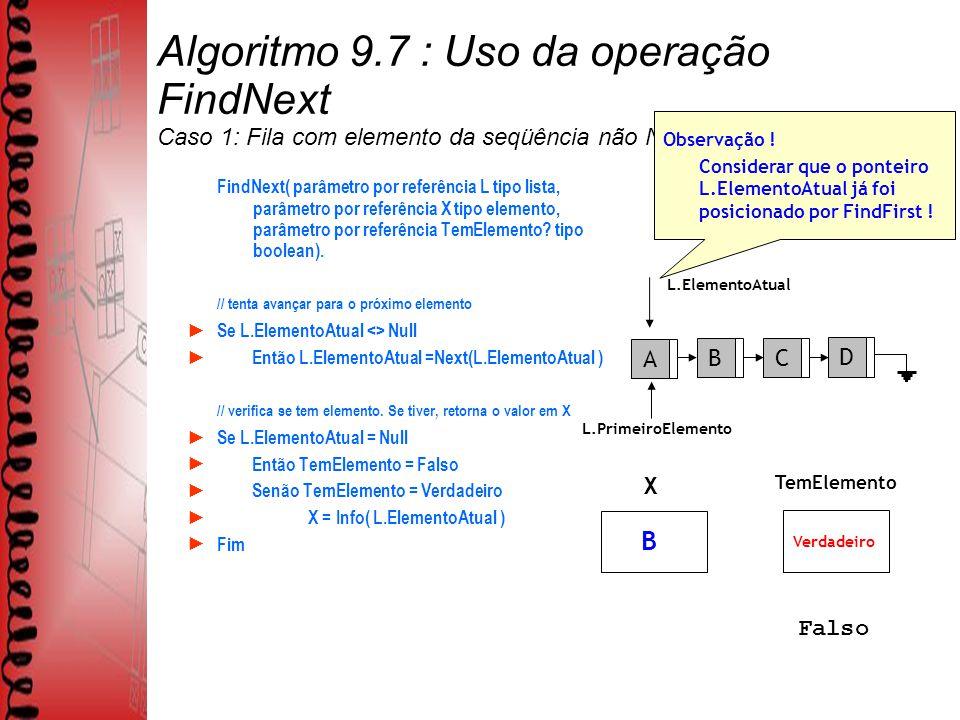 Algoritmo 9.7 : Uso da operação FindNext Caso 1: Fila com elemento da seqüência não NULL..