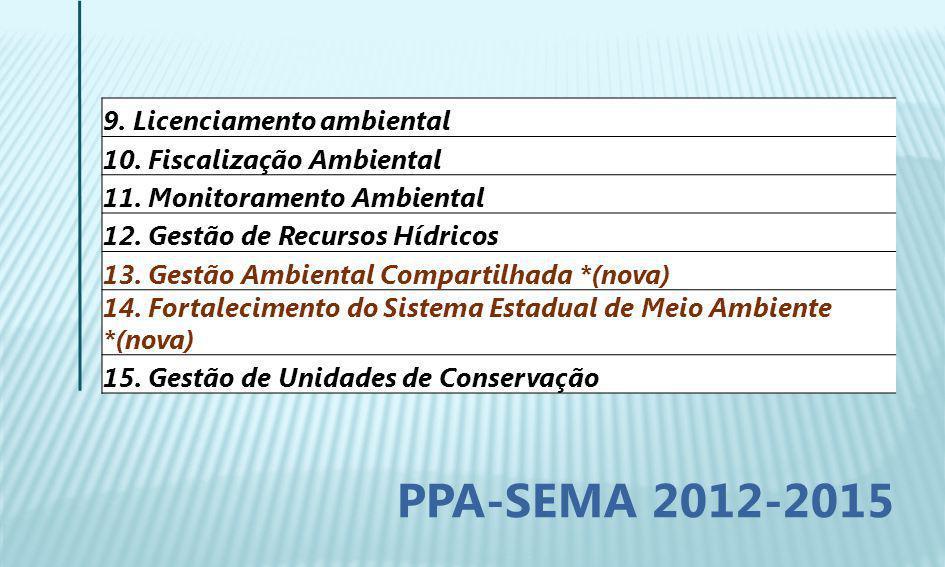 9. Licenciamento ambiental 10. Fiscalização Ambiental 11.