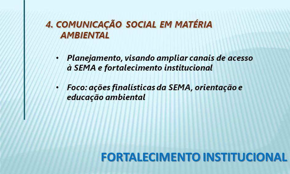 Planejamento, visando ampliar canais de acesso à SEMA e fortalecimento institucional Foco: ações finalísticas da SEMA, orientação e educação ambiental FORTALECIMENTO INSTITUCIONAL 4.