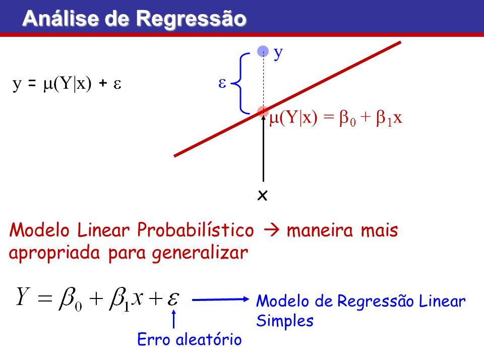 Análise de Regressão Modelo Linear Probabilístico maneira mais apropriada para generalizar Erro aleatório Modelo de Regressão Linear Simples x Y|x) =