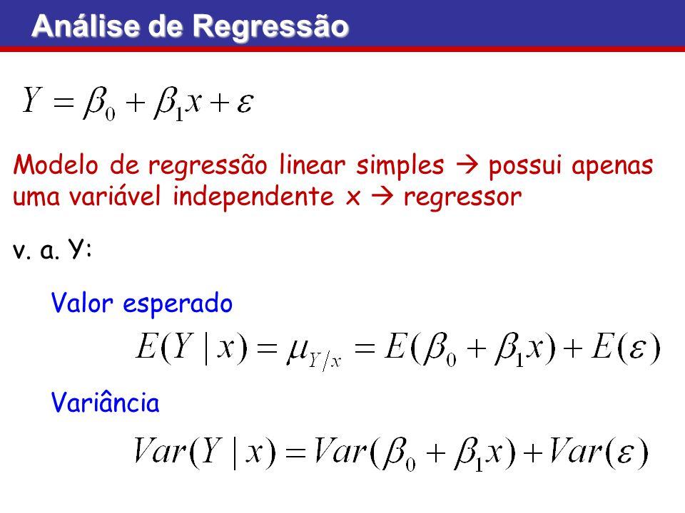 Análise de Regressão Modelo de regressão linear simples possui apenas uma variável independente x regressor v. a. Y: Valor esperado Variância