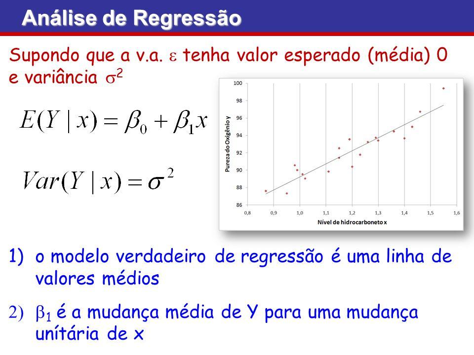 Análise de Regressão Supondo que a v.a. tenha valor esperado (média) 0 e variância 2 1)o modelo verdadeiro de regressão é uma linha de valores médios