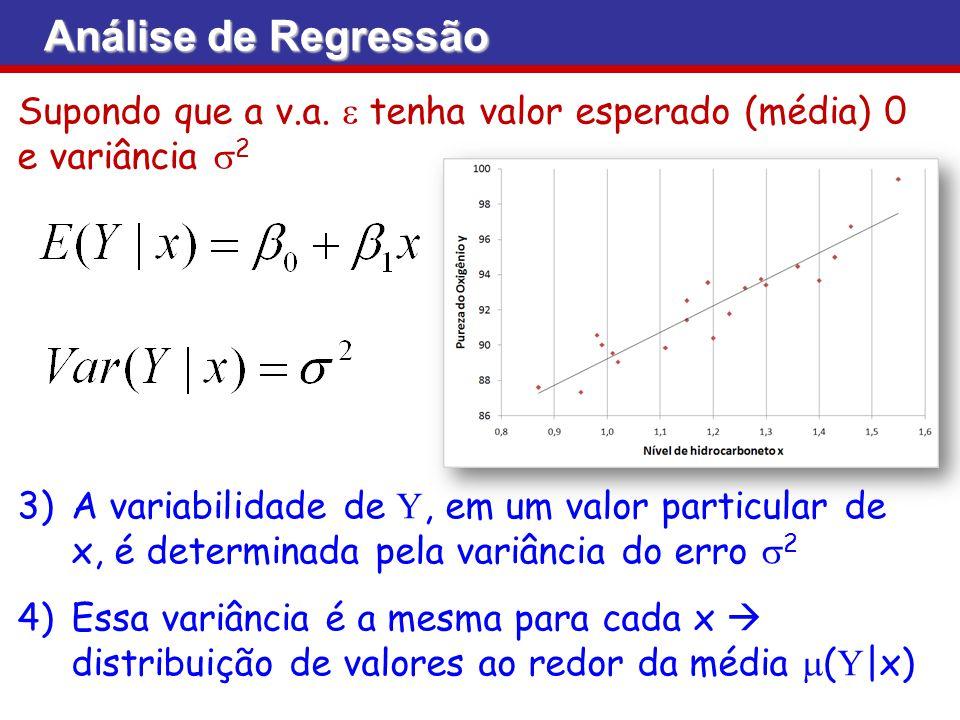 Análise de Regressão Supondo que a v.a. tenha valor esperado (média) 0 e variância 2 3)A variabilidade de Y, em um valor particular de x, é determinad