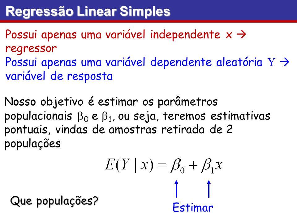 Regressão Linear Simples Possui apenas uma variável independente x regressor Possui apenas uma variável dependente aleatória Y variável de resposta No