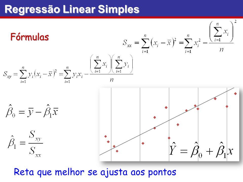 Regressão Linear Simples Reta que melhor se ajusta aos pontos Fórmulas