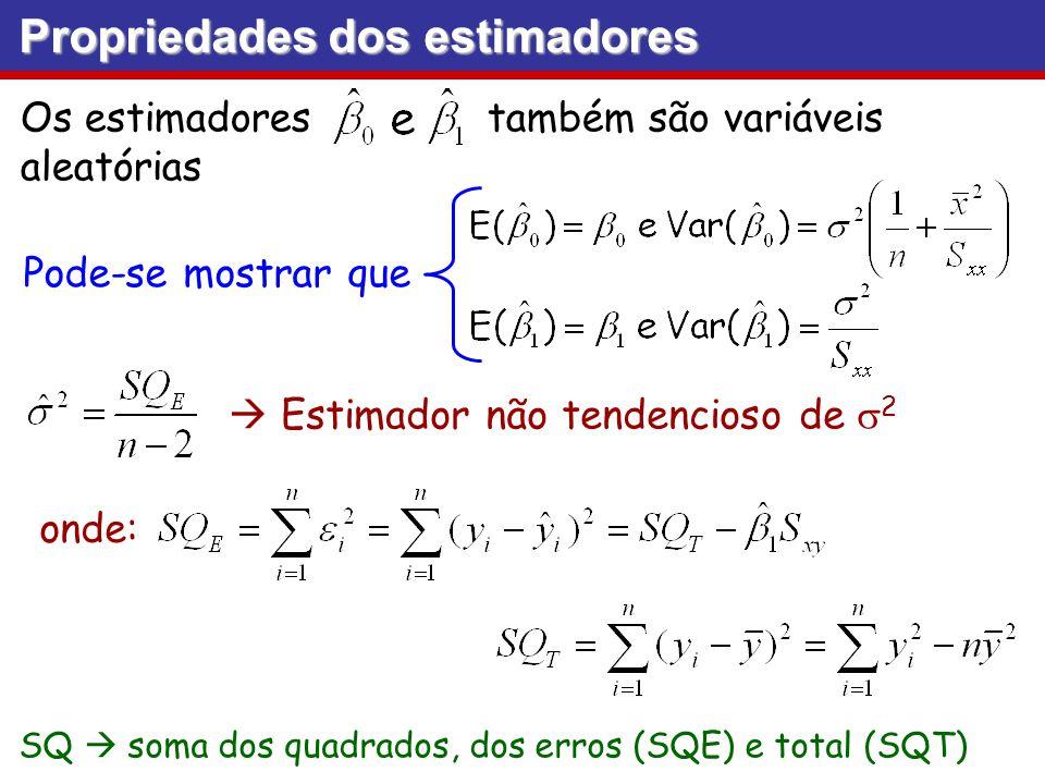 Propriedades dos estimadores Os estimadores também são variáveis aleatórias Pode-se mostrar que onde: SQ soma dos quadrados, dos erros (SQE) e total (