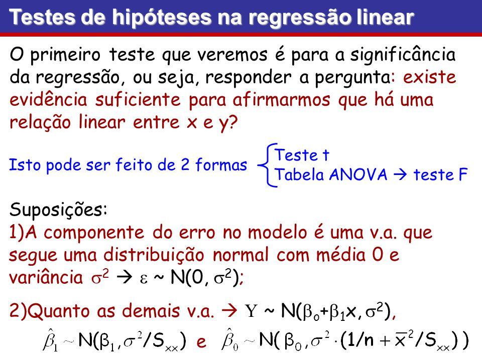Testes de hipóteses na regressão linear O primeiro teste que veremos é para a significância da regressão, ou seja, responder a pergunta: existe evidên