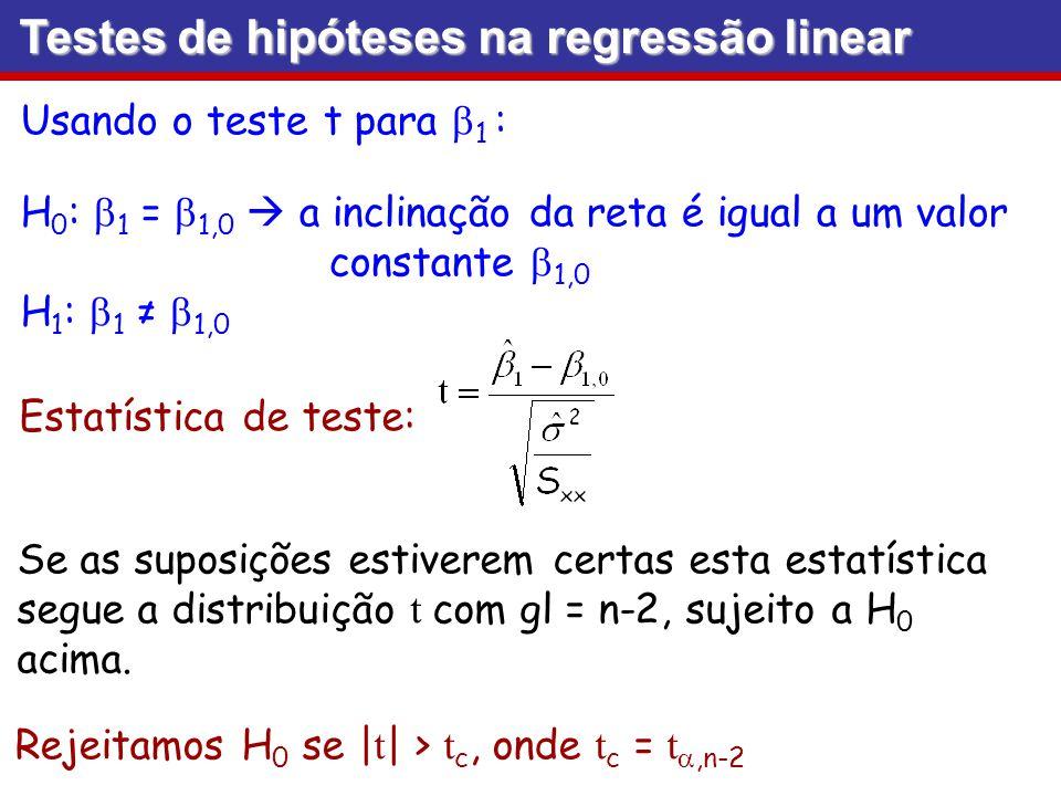 Testes de hipóteses na regressão linear Usando o teste t para 1 : H 0 : 1 = 1,0 a inclinação da reta é igual a um valor constante 1,0 H 1 : 1 1,0 Esta