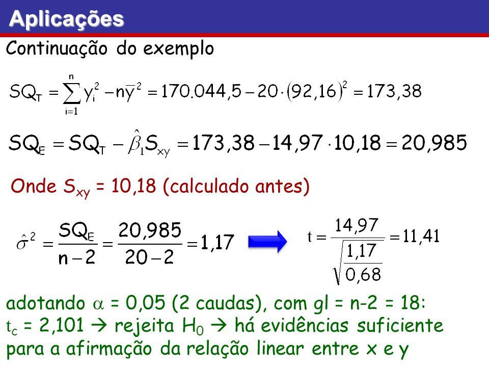 Aplicações Continuação do exemplo Onde S xy = 10,18 (calculado antes) adotando = 0,05 (2 caudas), com gl = n-2 = 18: t c = 2,101 rejeita H 0 há evidên