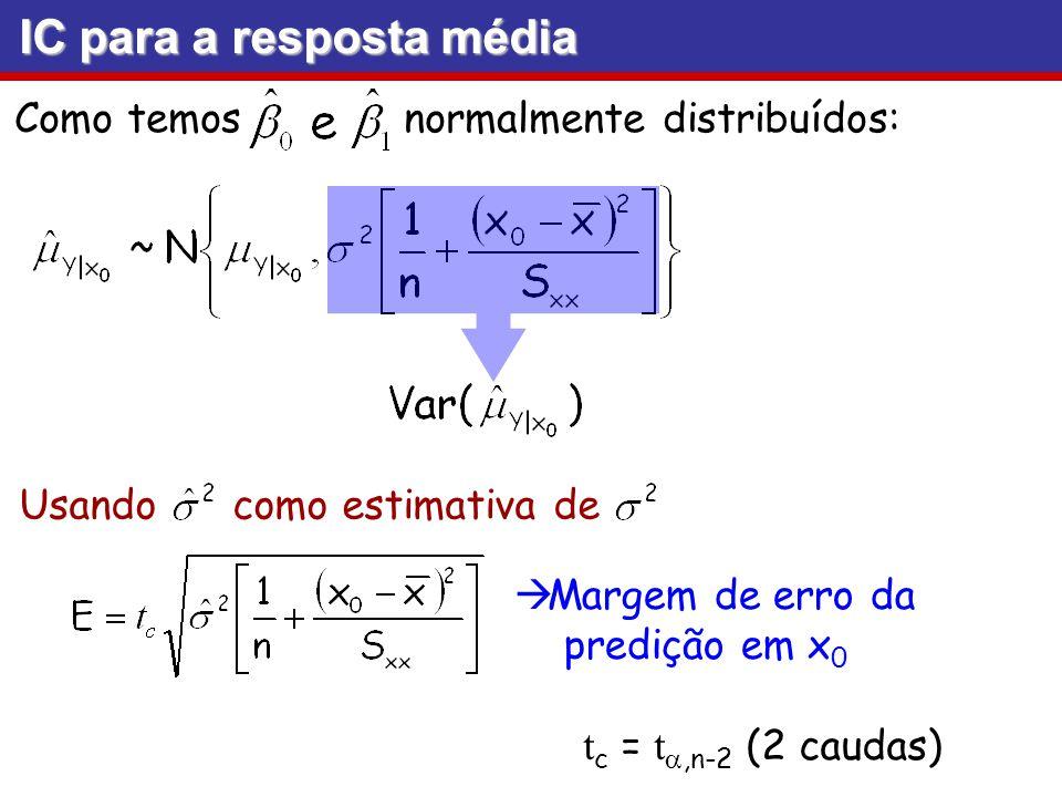 IC para a resposta média Como temos normalmente distribuídos: Usando como estimativa de Margem de erro da predição em x 0 t c = t,n-2 (2 caudas)