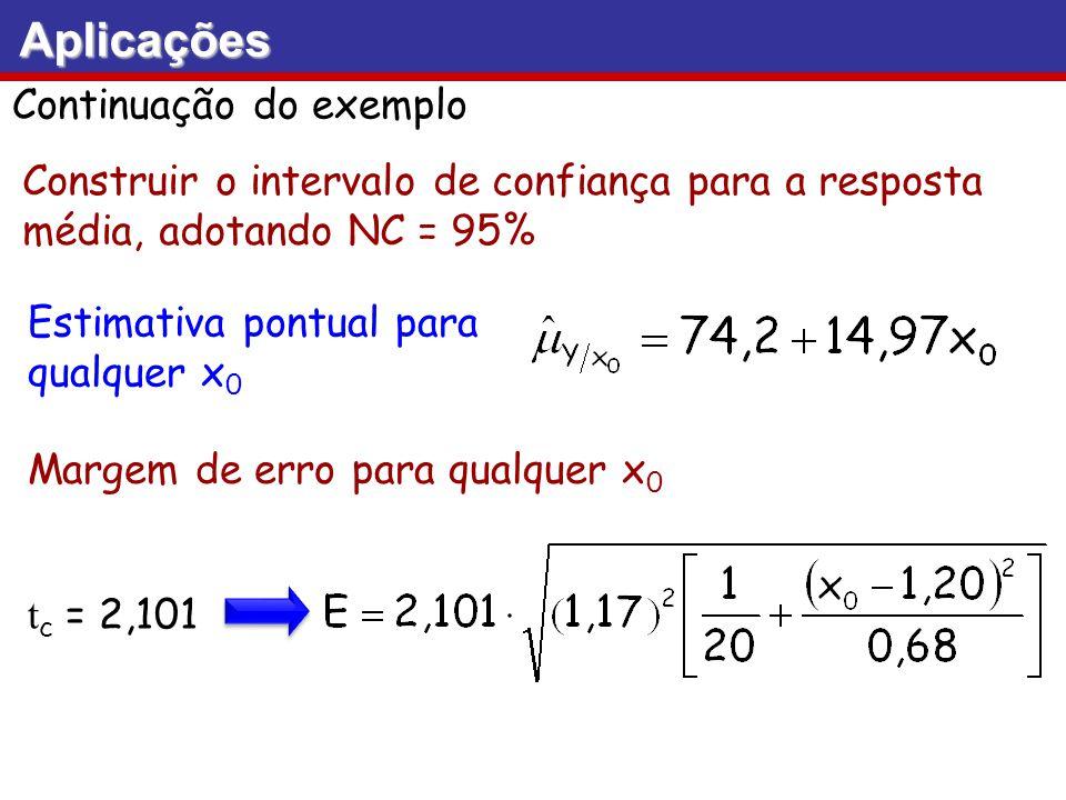 Aplicações Continuação do exemplo Construir o intervalo de confiança para a resposta média, adotando NC = 95% Estimativa pontual para qualquer x 0 t c