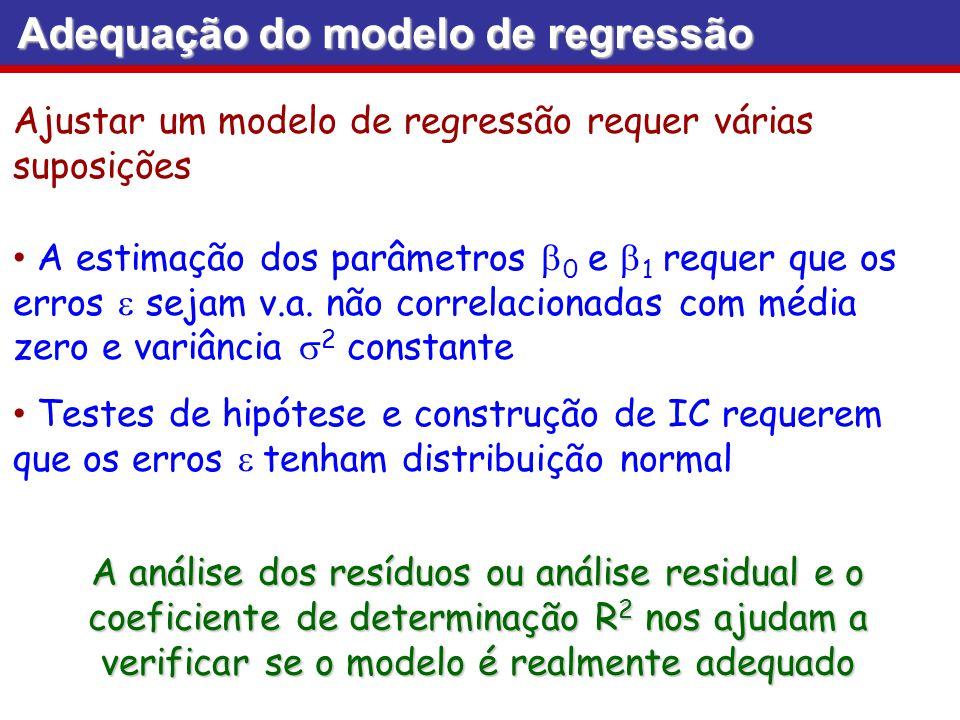 Adequação do modelo de regressão Ajustar um modelo de regressão requer várias suposições A estimação dos parâmetros 0 e 1 requer que os erros sejam v.