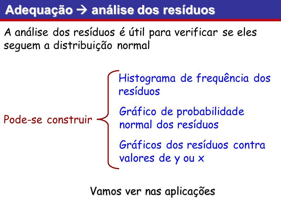 Adequação análise dos resíduos A análise dos resíduos é útil para verificar se eles seguem a distribuição normal Histograma de frequência dos resíduos