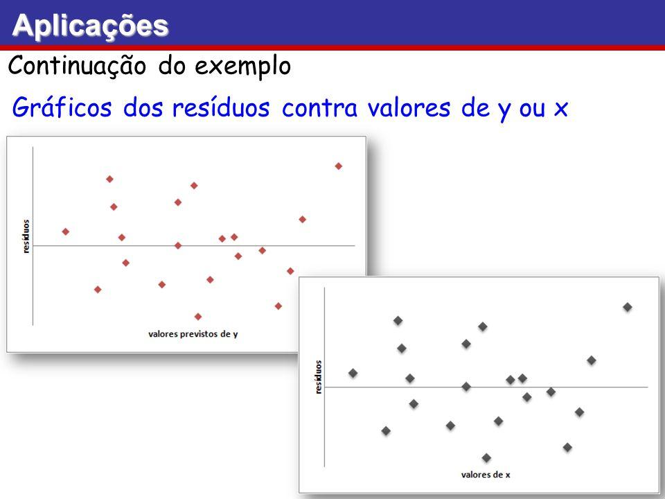 Aplicações Continuação do exemplo Gráficos dos resíduos contra valores de y ou x