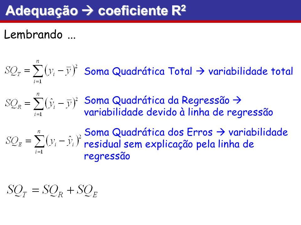 Adequação coeficiente R 2 Lembrando... Soma Quadrática Total variabilidade total Soma Quadrática dos Erros variabilidade residual sem explicação pela
