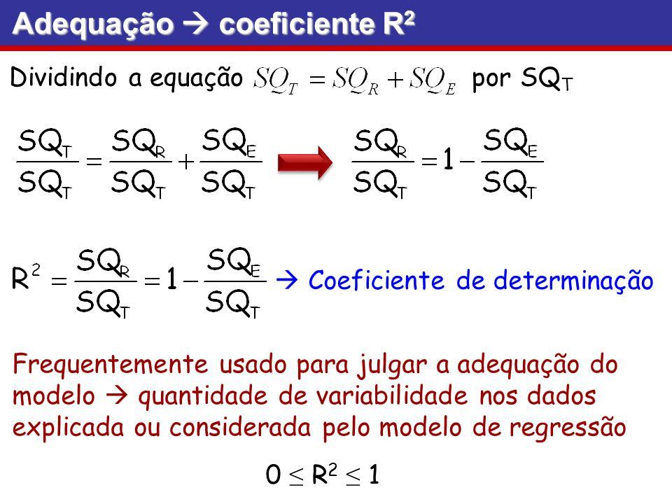 Adequação coeficiente R 2 Dividindo a equação por SQ T Coeficiente de determinação Frequentemente usado para julgar a adequação do modelo quantidade d