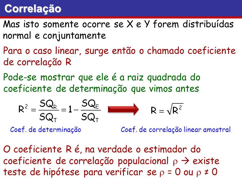 Correlação Mas isto somente ocorre se X e Y forem distribuídas normal e conjuntamente Para o caso linear, surge então o chamado coeficiente de correla