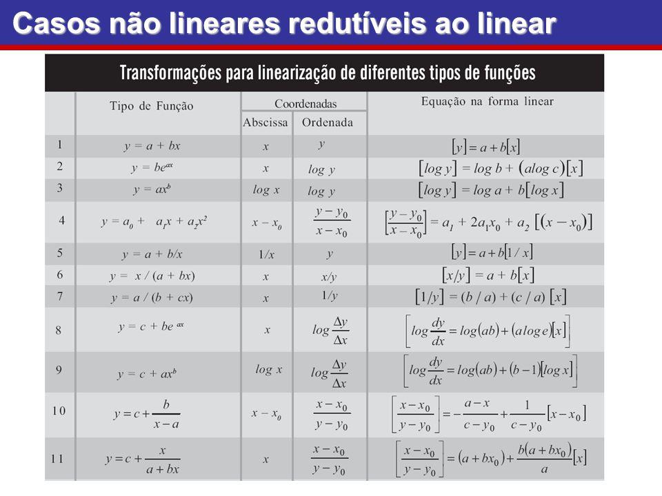 Casos não lineares redutíveis ao linear