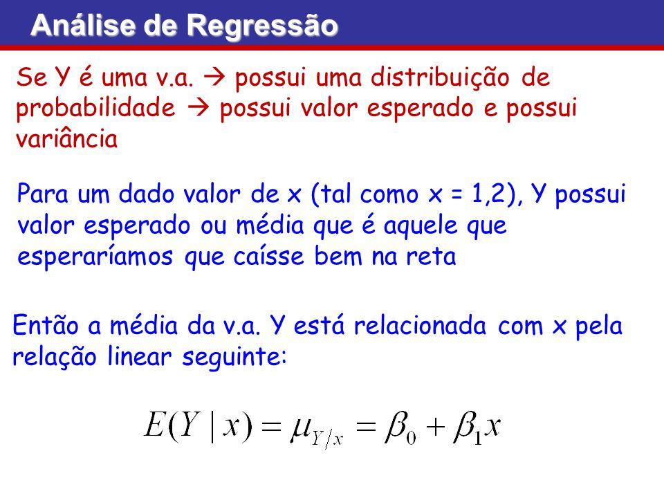 Análise de Regressão Se Y é uma v.a. possui uma distribuição de probabilidade possui valor esperado e possui variância Para um dado valor de x (tal co