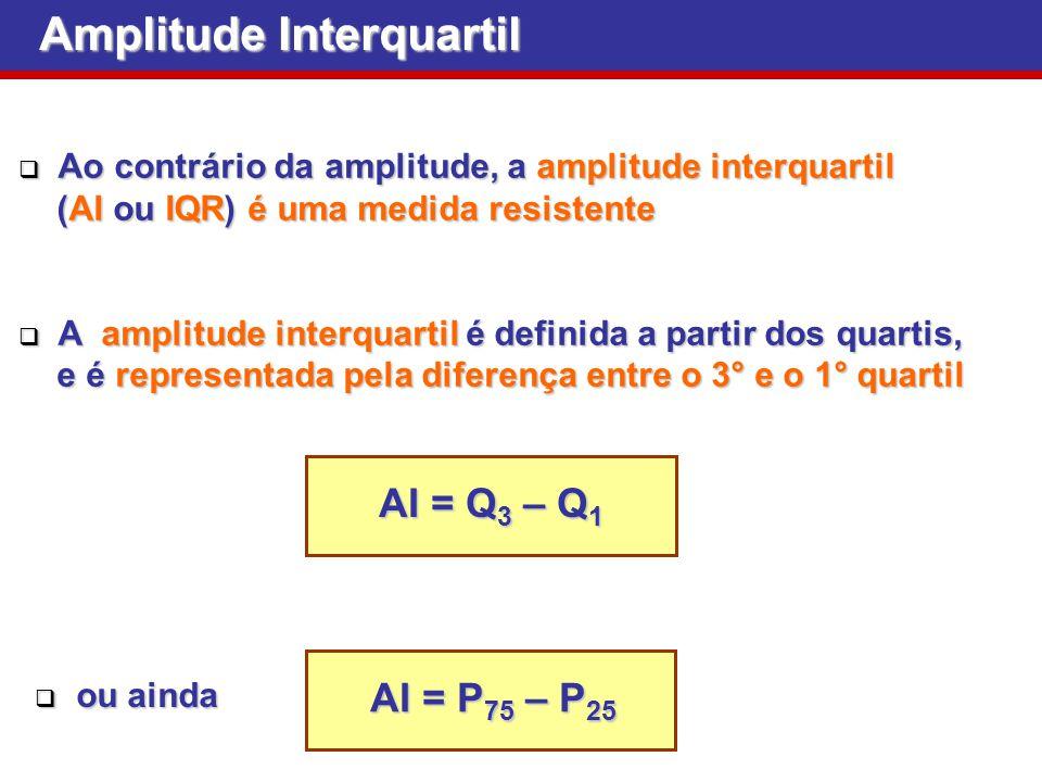 Amplitude Interquartil Ao contrário da amplitude, a amplitude interquartil Ao contrário da amplitude, a amplitude interquartil (AI ou IQR) é uma medid