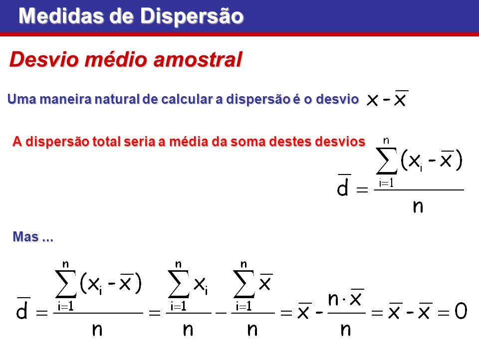 Medidas de Dispersão Desvio médio amostral Uma maneira natural de calcular a dispersão é o desvio A dispersão total seria a média da soma destes desvi