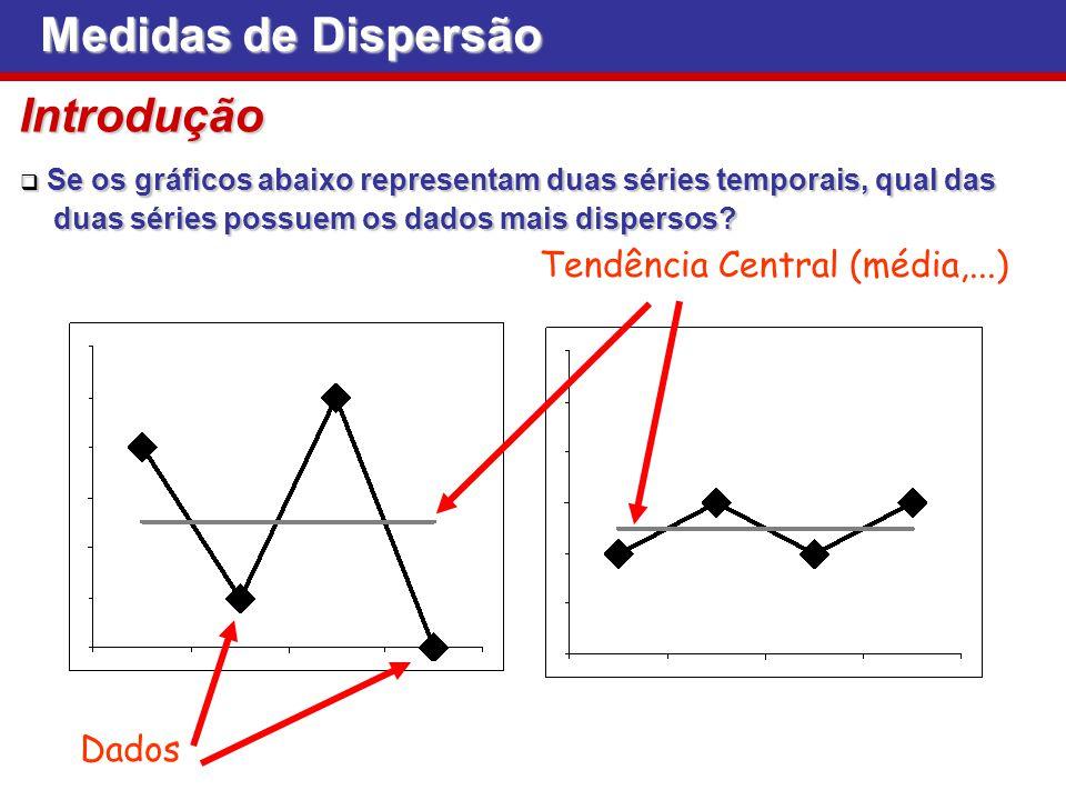 Medidas de Dispersão Os dados estão mais ou menos dispersos em torno da tendência.